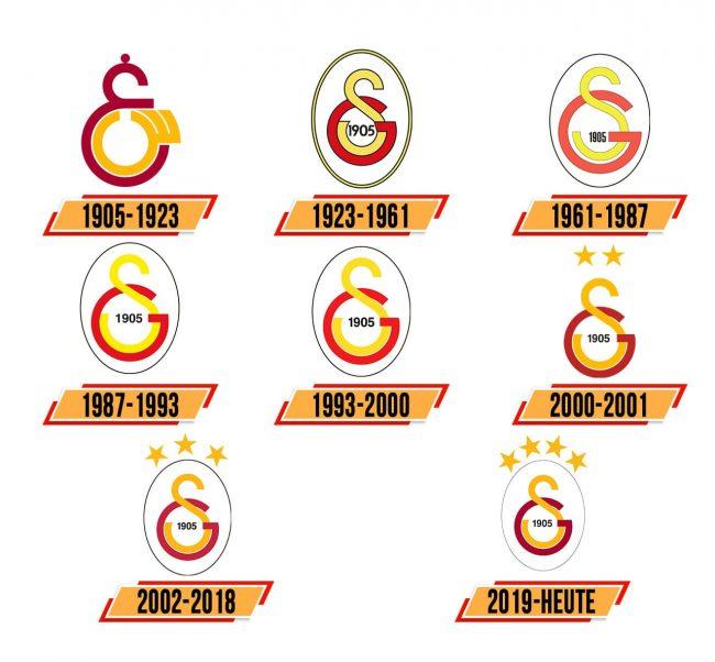 Galatasaray Logo Geschichte