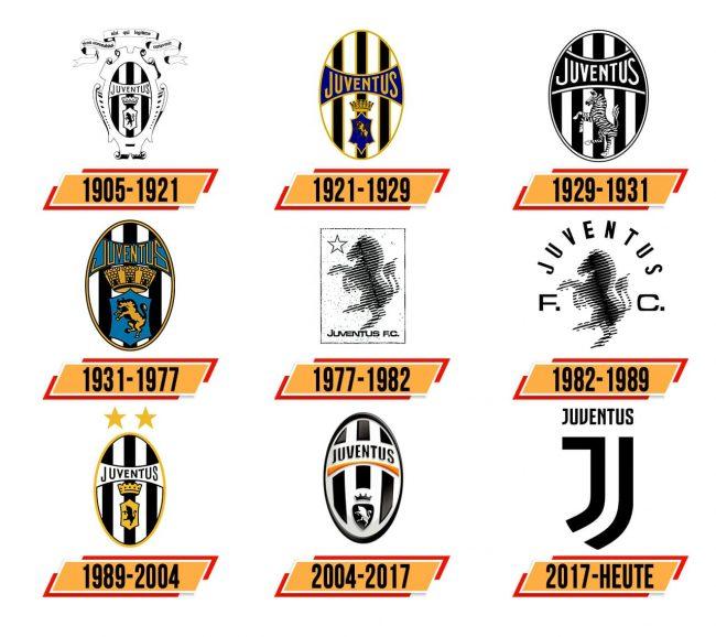 Juventus FC Logo Geschichte
