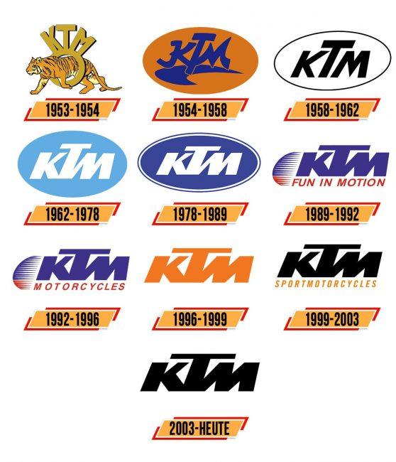 KTM Logo Geschichte
