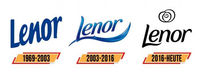 Lenor Logo Geschichte