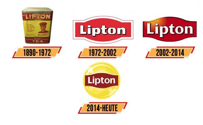 Lipton Logo Geschichte