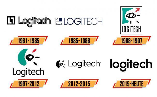 Logitech Logo Geschichte