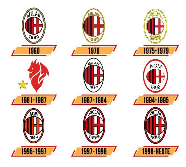 Milan Logo Geschichte