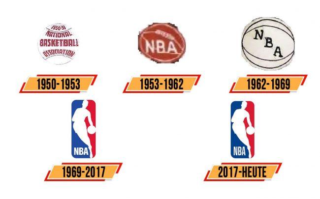 NBA Logo Geschichte