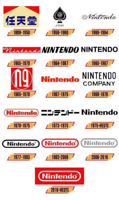 Nintendo Logo Geschichte