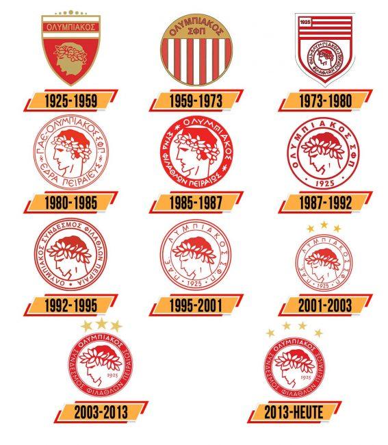 Olympiacos Logo Geschichte