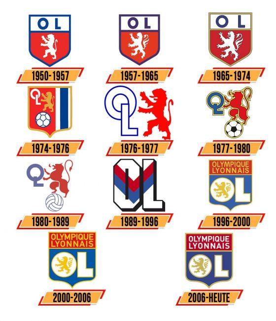 Olympique Lyonnais Logo Geschichte