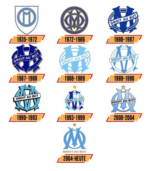 Olympique de Marseille Logo Geschichte