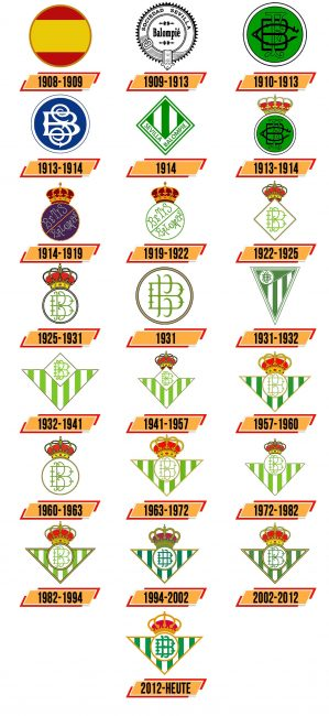 Real Betis Logo Geschichte