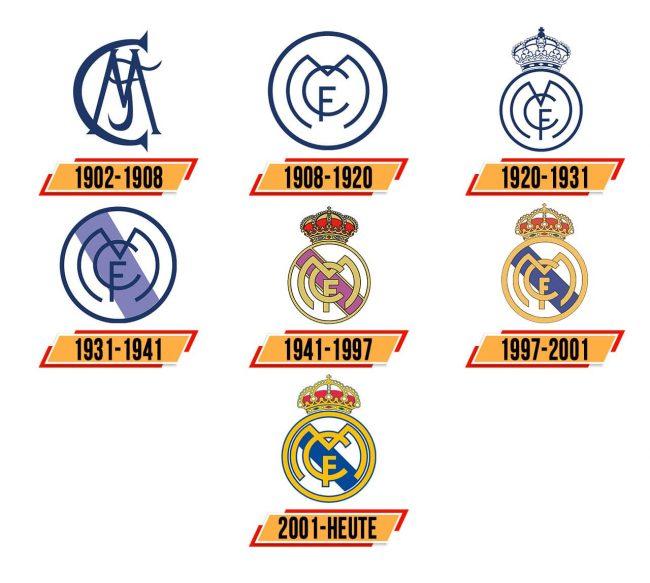 Real Madrid Logo Geschichte