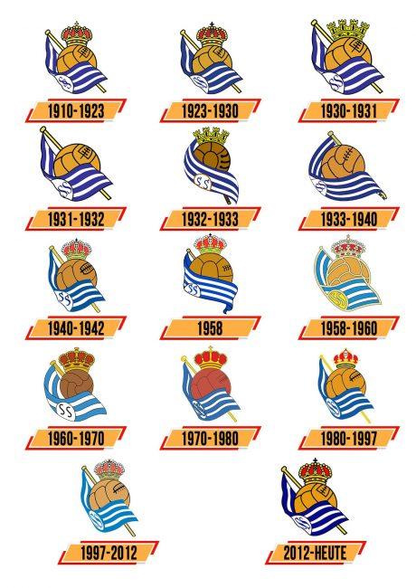 Real Sociedad Logo Geschichte
