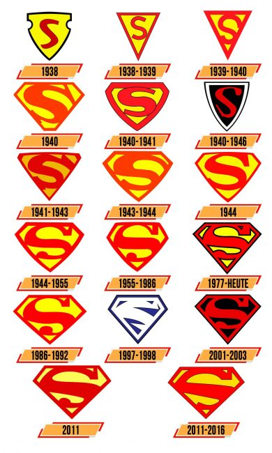 Superman Logo Geschichte