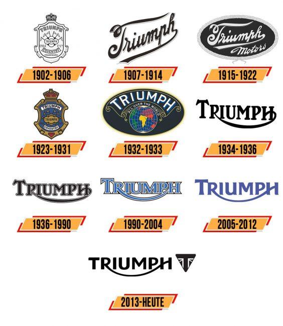 Triumph Logo Geschichte