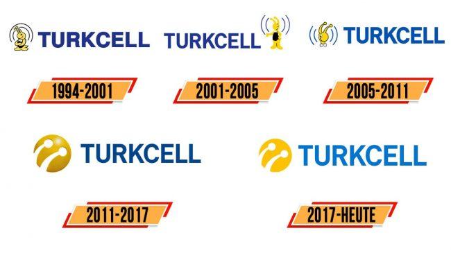 Turkcell Logo Geschichte