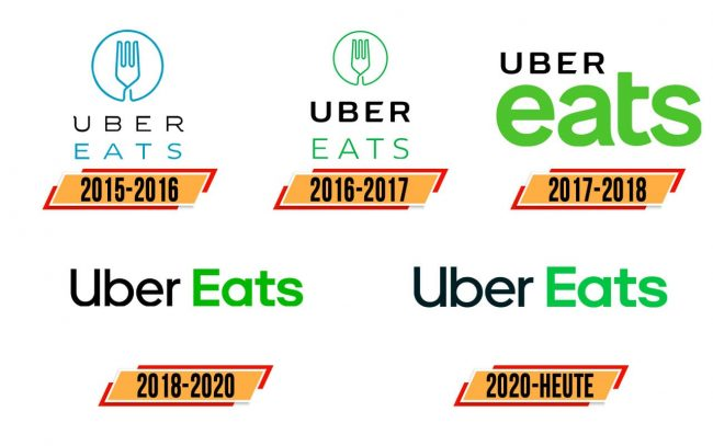 Uber Eats Logo Geschichte