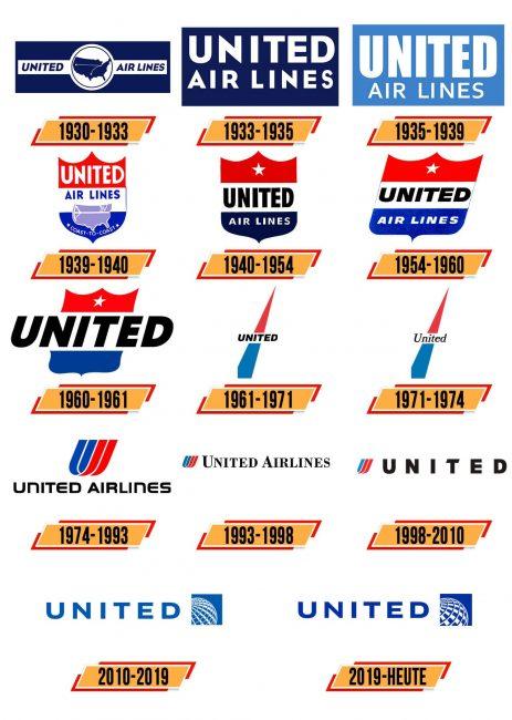 United Airlines Logo Geschichte