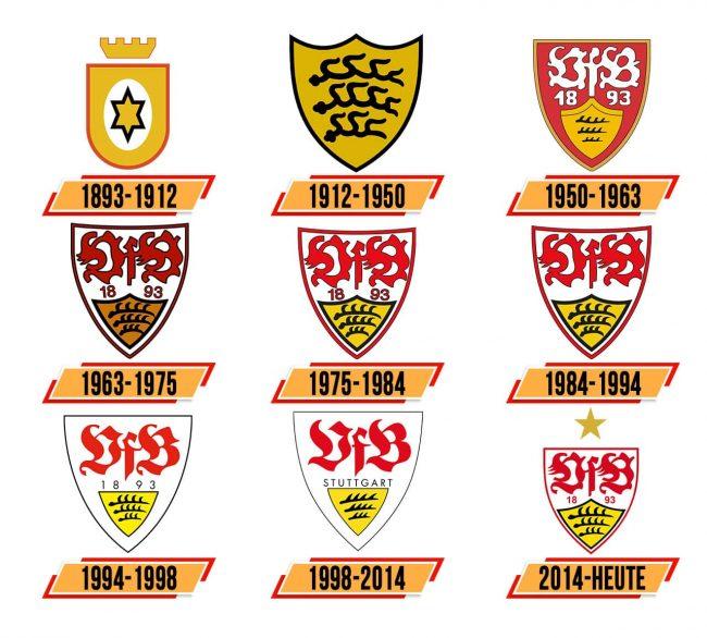 VfB Stuttgart Logo Geschichte