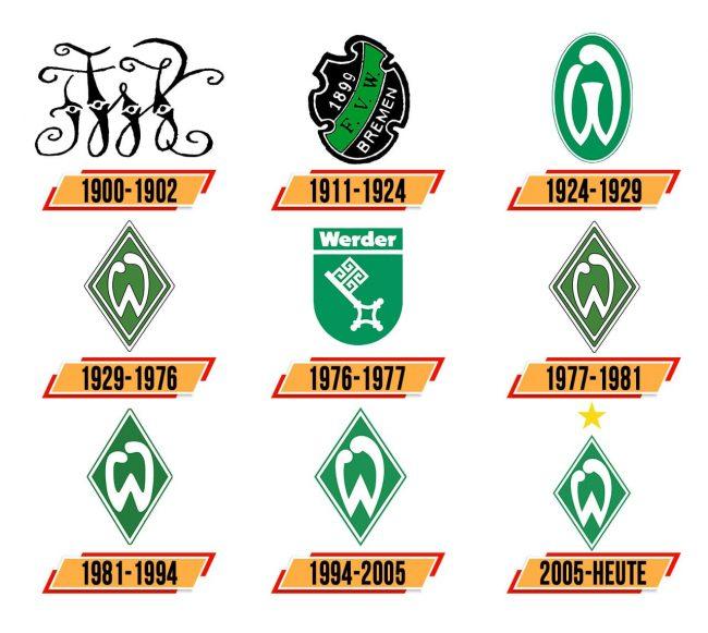 Werder Bremen Logo Geschichte