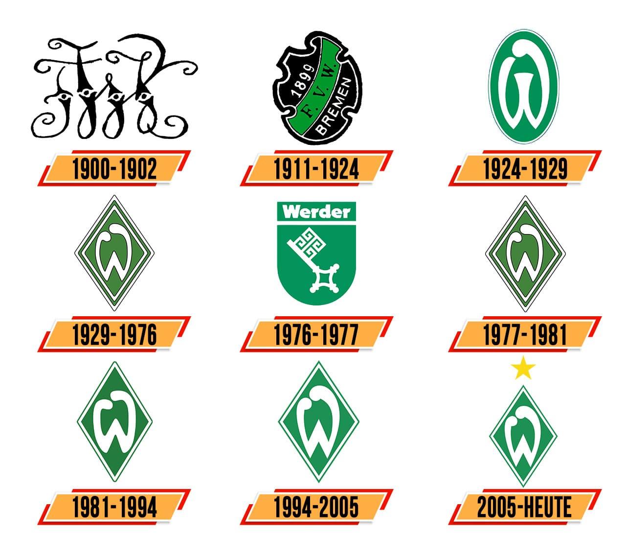 Werder Bremen Logo Logo Zeichen Emblem Symbol Geschichte Und Bedeutung