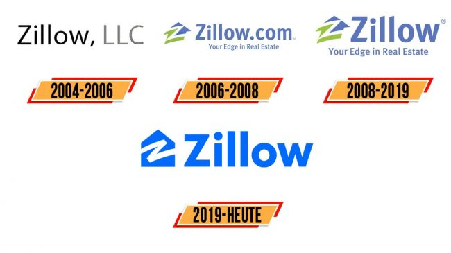 Zillow Logo Geschichte
