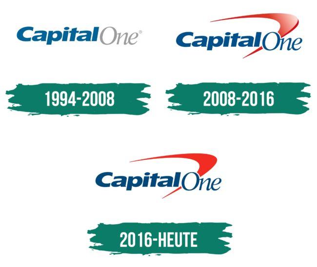Capital One Logo Geschichte