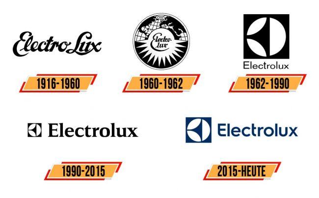 Electrolux Logo Geschichte