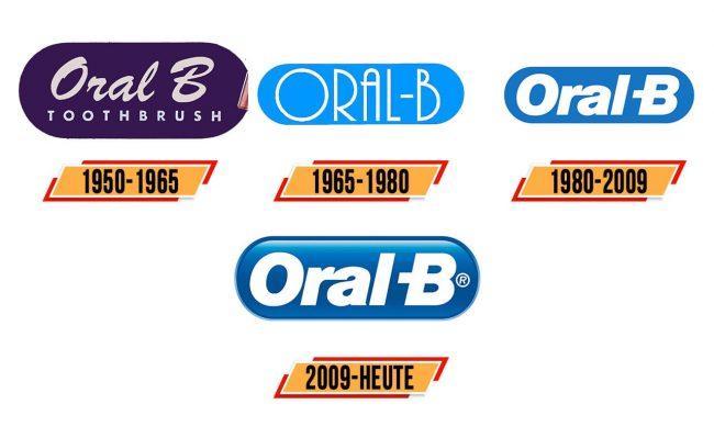Oral B Logo Geschichte