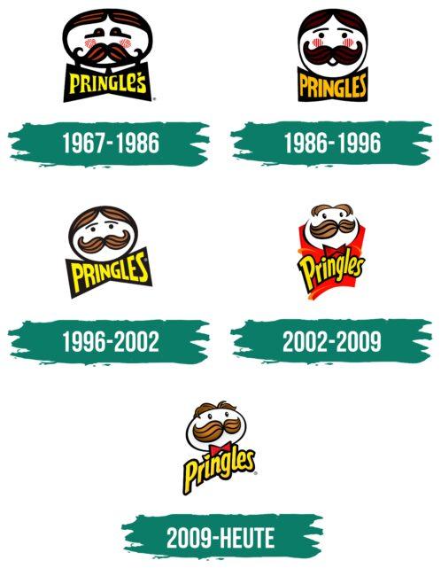 Pringles Logo Geschichte