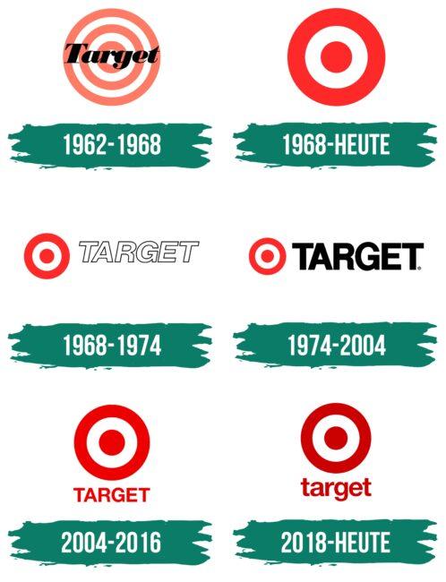 Target Logo Geschichte