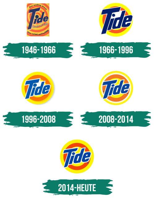 Tide Logo Geschichte