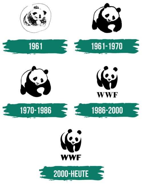 WWF Logo Geschichte