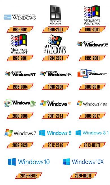 Microsoft Windows Logo Geschichte