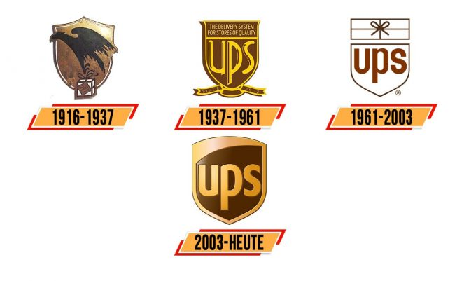 UPS Logo Geschichte