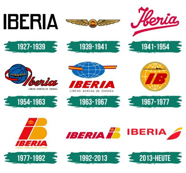 Iberia Logo Geschichte