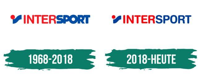 InterSport Logo Geschichte