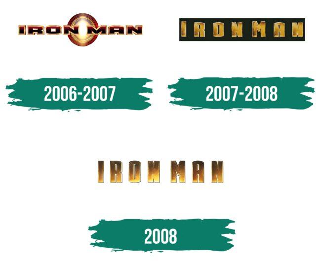 Iron Man Logo Geschichte
