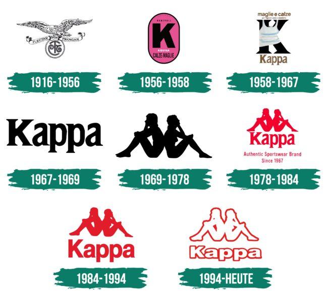Kappa Logo Geschichte