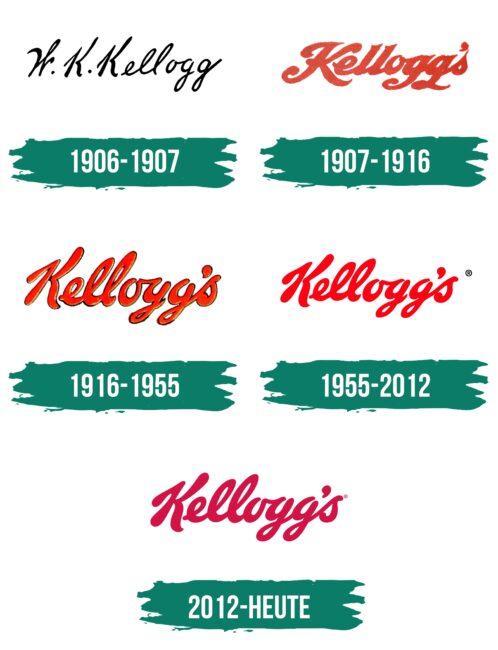 Kelloggs Logo Geschichte