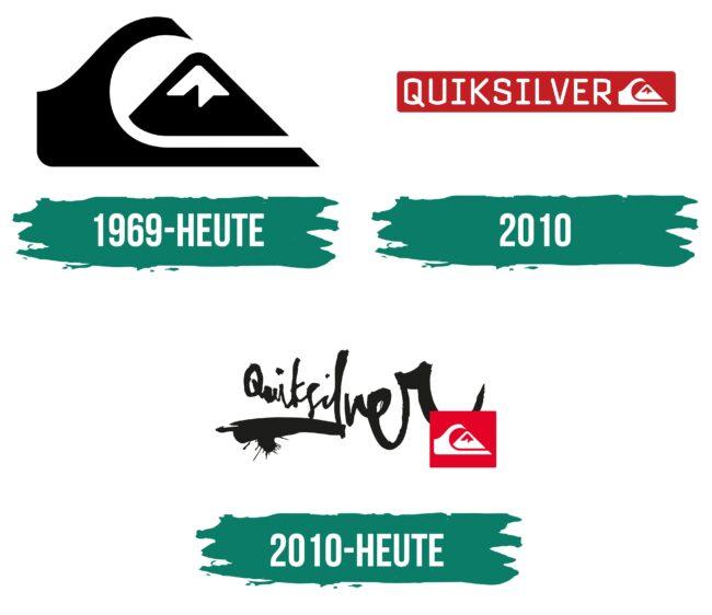 Quicksilver Logo Geschichte