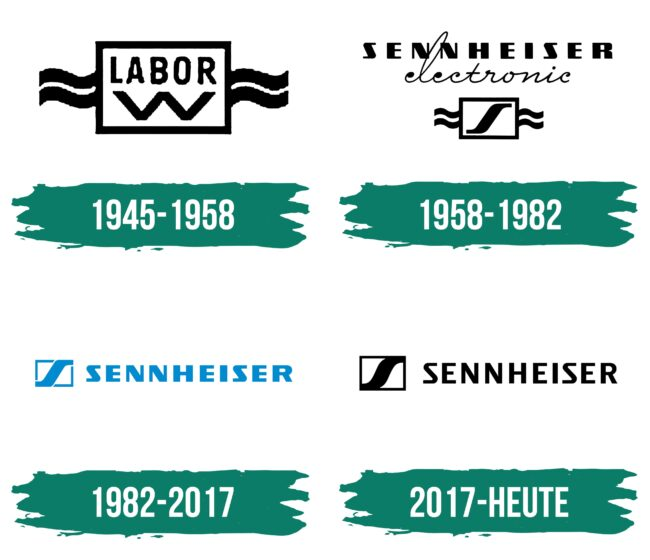 Sennheiser Logo Geschichte