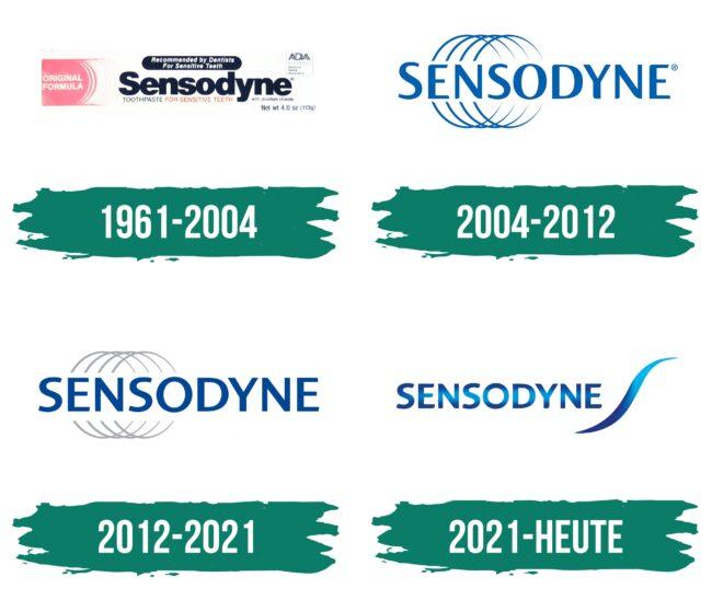 Sensodyne Logo Geschichte