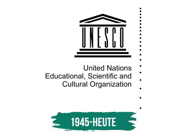 UNESCO Logo Geschichte