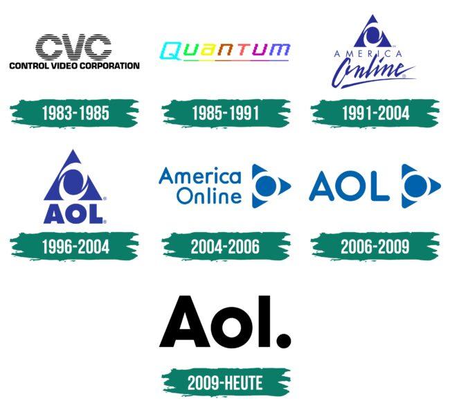 AOL Logo Geschichte