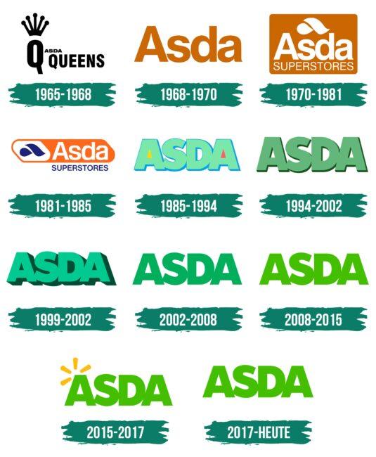 ASDA Logo Geschichte