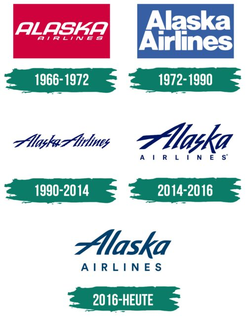 Alaska Airlines Logo Geschichte