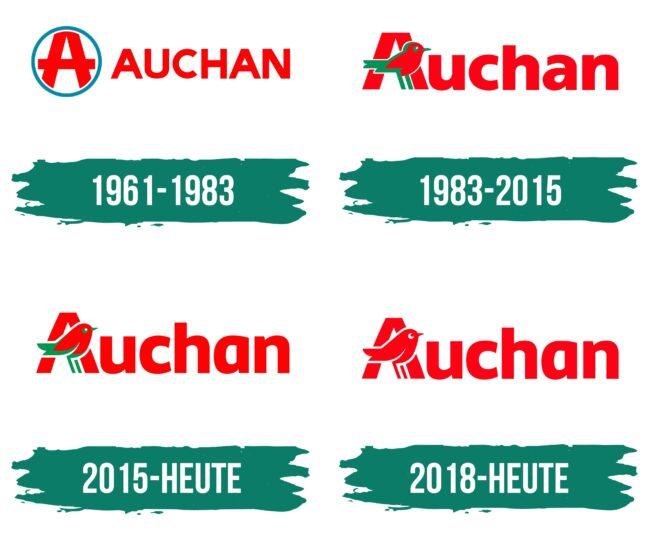 Auchan Logo Geschichte