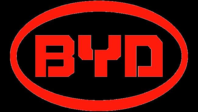 BYD (1995-Heute)