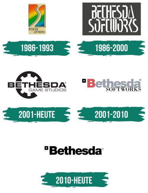 Bethesda Logo Geschichte