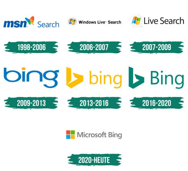 Bing Logo Geschichte