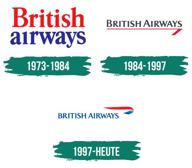 British Airways Logo Geschichte